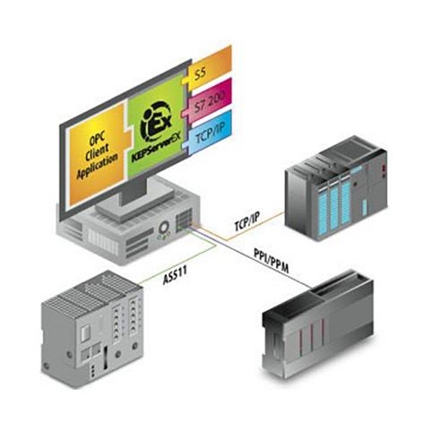 OPC-Siemens-Suite-KEPServerEX copy